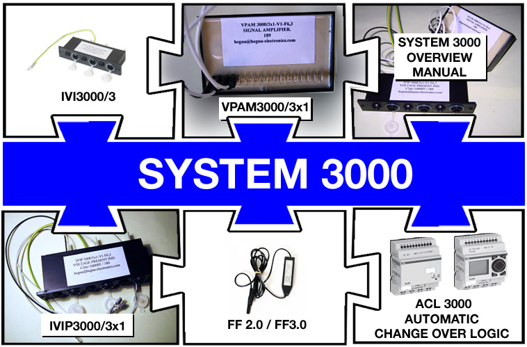 Hegna Electronics - system 3000